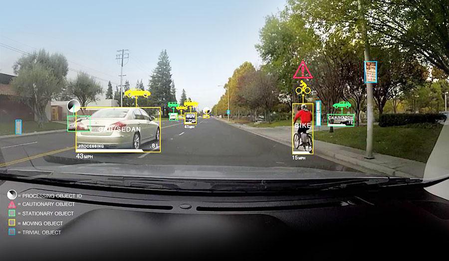 Derin Öğrenme ile Gerçek Zamanlı Trafik Farkındalığının Oluşturulması
