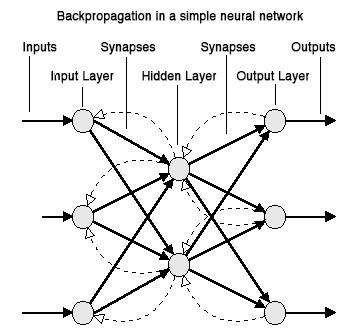 Genel Arşivleri - Sayfa 5 / 10 - Derin Öğrenme | Deep Learning